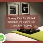 Global-Wellness-Inst.-Survey